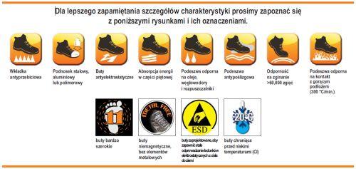 oznaczenie obuwia